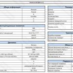 Технические характеристики Датсун ми-ДО Траст 1.6 АТ